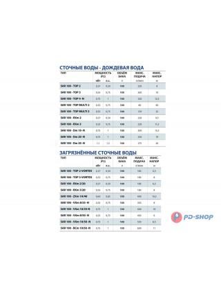 Станция насосная канализационная Pedrollo SAR 100-RXm 2/20