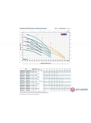 Многоступенчатый вертикальный насос Pedrollo MK 3/6-N